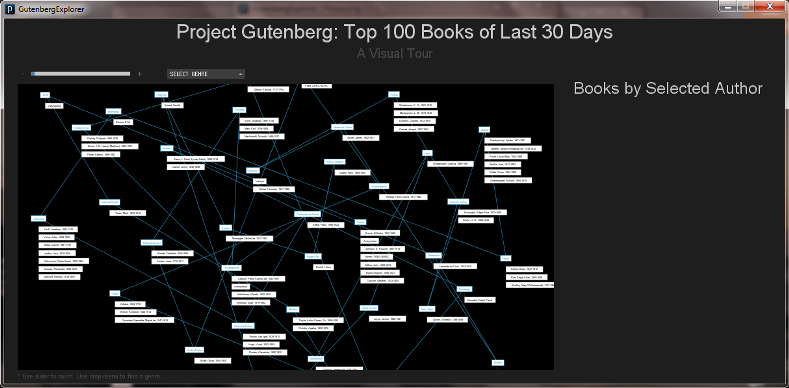 Project Gutenberg Screenshot 1